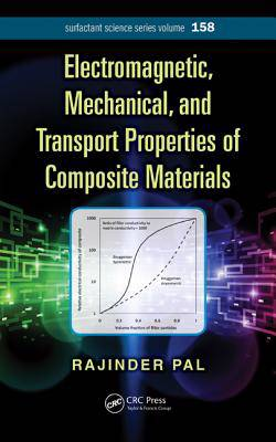 Electromagnetic, Mechanical, and Transport Properties of Composite Materials