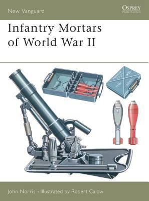 Mortars of World War II